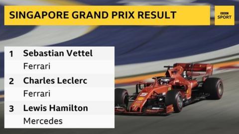 Binotto explains Ferrari's strategy on Vettel undercut