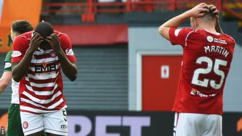 Hamilton Accies players looking dejected after own goal