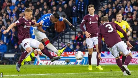 Alfredo Morelos' second goal was his 20th of the season