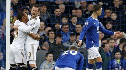 Gylfi Sigurdsson (left with Wayne Routledge) celebrates giving Swansea the lead