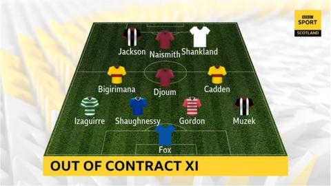Out of contract XI collage