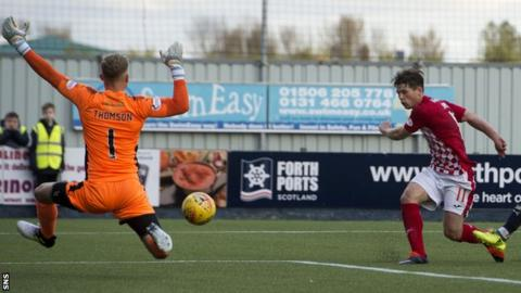 St Mirren's Cammy Smith (right) sees his late chance saved