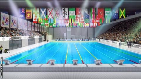 The proposed £60m aquatics centre