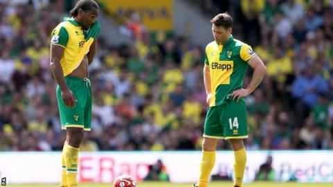 Dejected Norwich City players