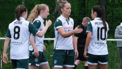 Joelle Murray and Shannon McGregor of Hibs