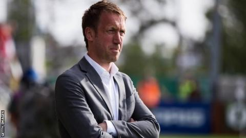 Graham Potter at Ostersunds standing by dugout