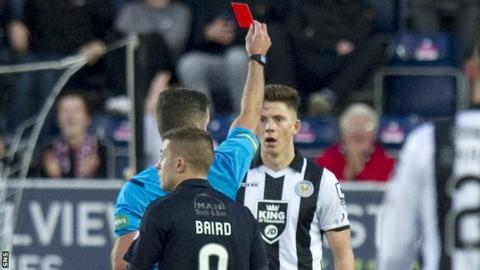 Baird sees red as St Mirren slump to a 3-0 defeat to Falkirk