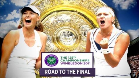 Maria Sharapova and Petra Kvitova
