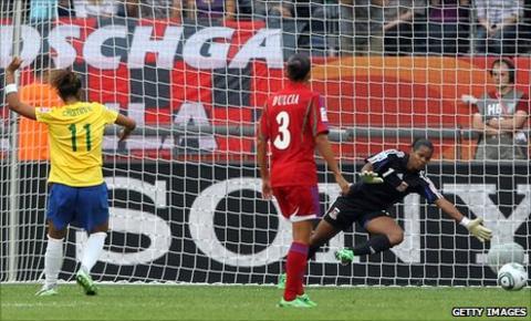 Cristiane scores for Brazil