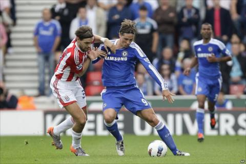 Jonathan Woodgate (left) and Fernando Torres (right)