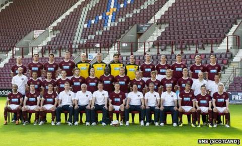 The Hearts first-team squad for season 2011/12