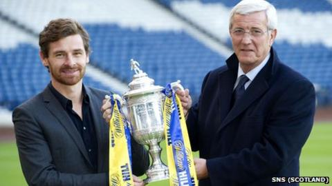 Andre Villas-Boas and Marcello Lippi