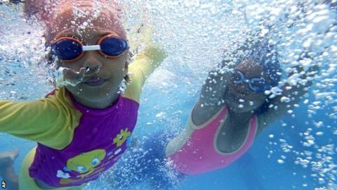 Girls swimming under water