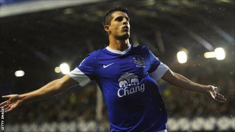 Everton striker Kevin Mirallas