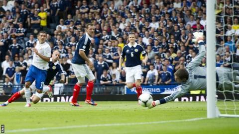 Aleksandar Kolarov sends a drive just wide of the Scotland post