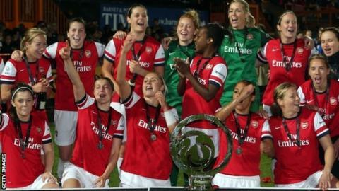 Arsenal Ladies celebrate