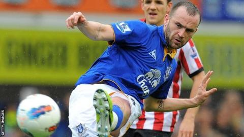 James McFadden in action for Everton