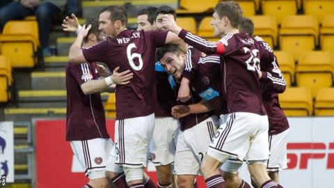 Hearts drew 2-2 with St Johnstone in Perth
