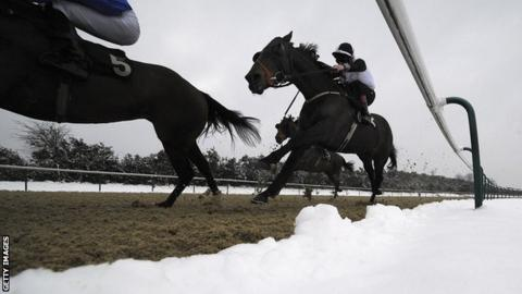 Racing in snow