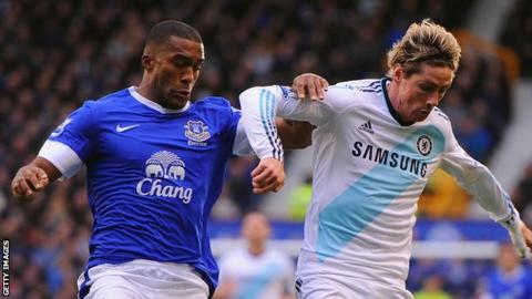 Sylvain Distin and Fernando Torres