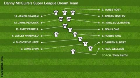 Danny McGuire dream team