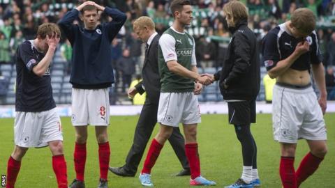 Falkirk dismayed