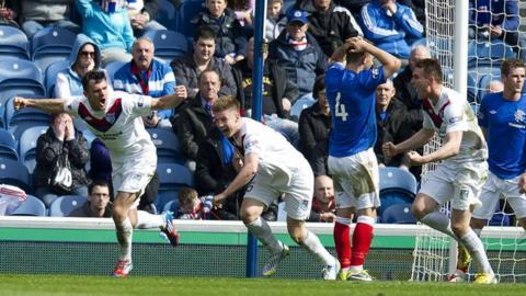 Highlights - Rangers 1-2 Peterhead