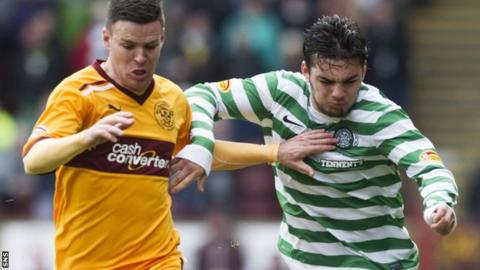 Motherwell's Simon Ramsden (left) tussles with Tony Watt