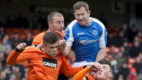 Dundee Utd defence