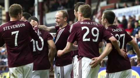 Hearts were 3-0 winners against St Mirren