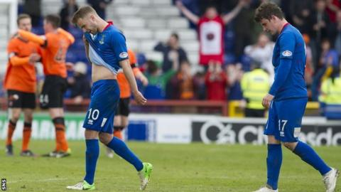 Inverness players look disappointed