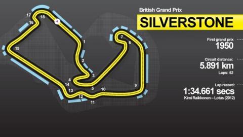 Silverstone track diagram