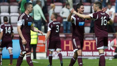 Hearts started the season with a 15-point deficit