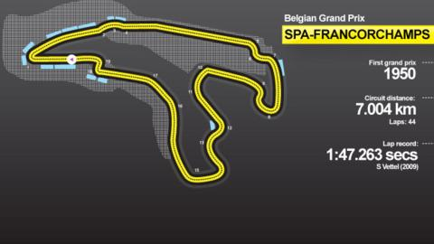 Map Of Uk Race Tracks.Belgian Gp The Greatest Racing Circuit In The World Bbc Sport