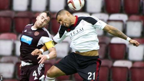 Danny Wilson and Aberdeen's Josh Magennis