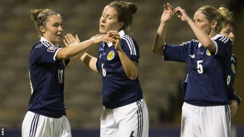 Scotland are second seeds in their World Cup qualifying group