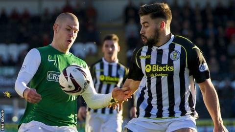 St Mirren drew 0-0 at home to Hibs