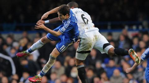 Chelsea's Oscar and Swansea City captain Ashley Williams clash during the Boxing day match at Stamford Bridge