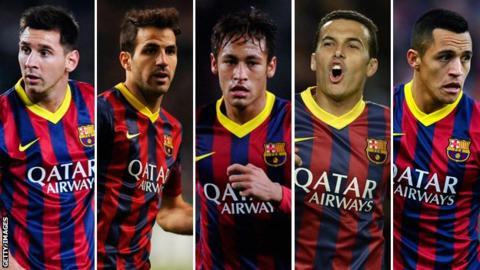 Messi, Fabregas, Neymar, Pedro, Sanchez