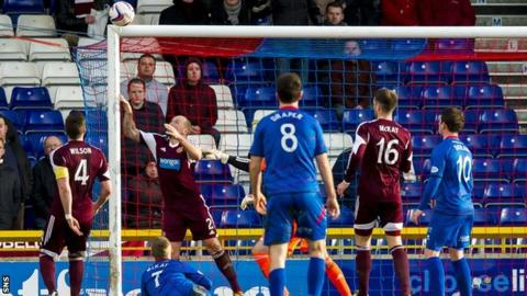 Inverness hit the bar against Hearts