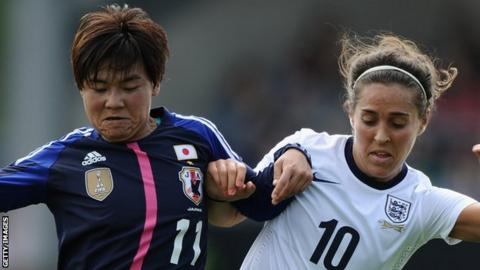 Japan international Shinobu Ohno joins Arsenal Ladies