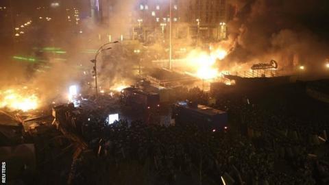 Violence in Kiev