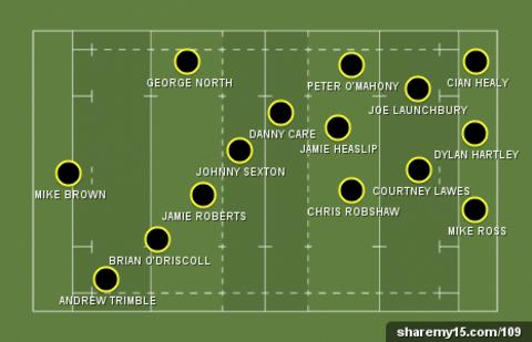 2014 Six Nations team of the tournament