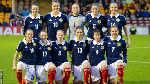 Scotland's women top their World Cup qualifying group