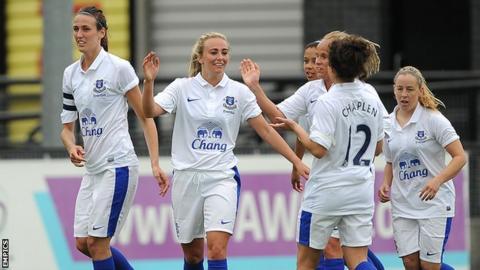 Everton Ladies