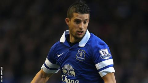 Kevin Mirallas Two