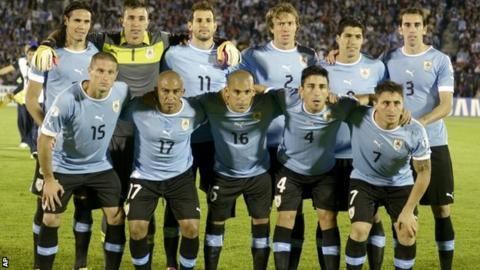 Uruguay squad