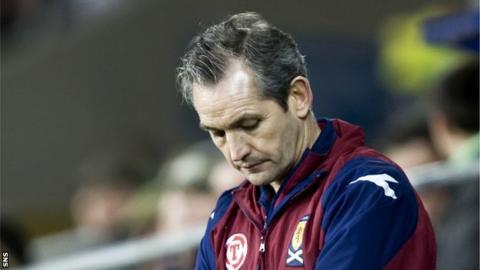 Former Scotland manager George Burley