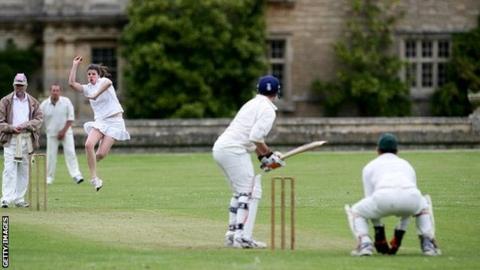 ECB National Cricket Playing Survey