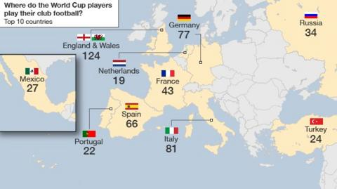 World Cup 2014: Club football map